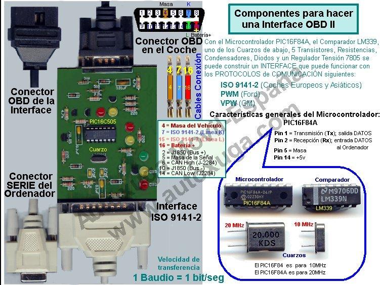 Repair Manual For 2005 Hyundai Accent